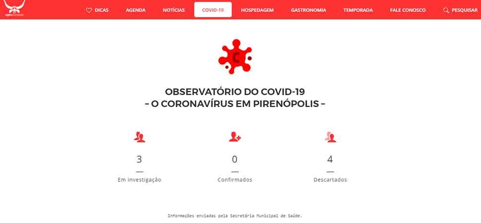Observatório do Coronavírus em Pirenópolis